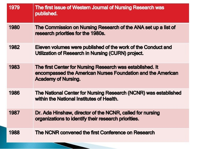 historical perspective of nursing research Nursing research has a long and distinguished record in the history of nursing nursing research invites community, national or global perspectives in.