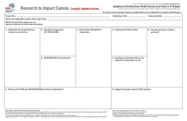 ResearchtoImpactCanvas- (empty) editable version (adaption of the Business Model Canvas by A.Poetz & D.Phipps) for use by ...