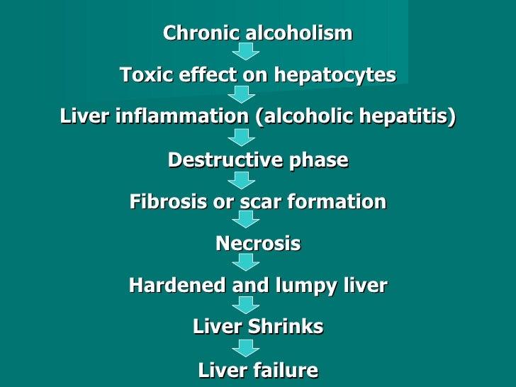 <ul><li>Chronic alcoholism </li></ul><ul><li>Toxic effect on hepatocytes </li></ul><ul><li>Liver inflammation (alcoholic h...