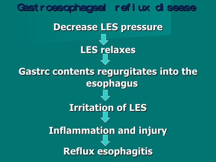 Gastroesophageal reflux disease <ul><li>Decrease LES pressure </li></ul><ul><li>LES relaxes </li></ul><ul><li>Gastrc conte...