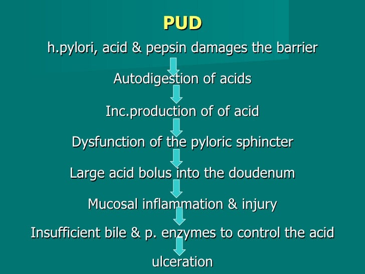 PUD <ul><li>h.pylori, acid & pepsin damages the barrier </li></ul><ul><li>Autodigestion of acids </li></ul><ul><li>Inc.pro...