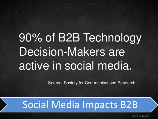 how to use social network for business Slide 2