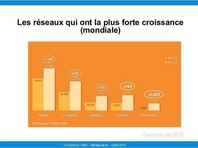 Reseaux sociaux-strategie-cyrille-frank-mediaculture-130723014406-phpapp01 Slide 3