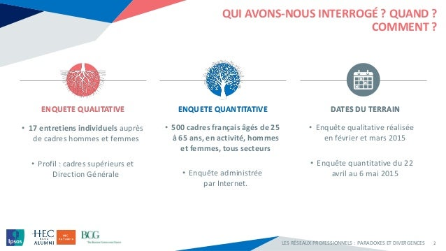Les réseaux professionnels comme facteur de réussite : paradoxes et divergences  Slide 2