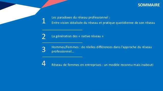 Les réseaux professionnels comme facteur de réussite : paradoxes et divergences  Slide 3