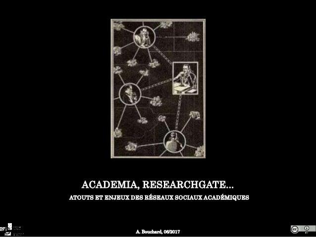 ACADEMIA, RESEARCHGATE... ATOUTS ET ENJEUX DES RÉSEAUX SOCIAUX ACADÉMIQUES A. Bouchard, 06/2017