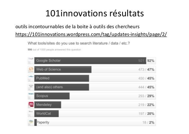101innovations résultats outils incontournables de la boite à outils des chercheurs https://101innovations.wordpress.com/t...