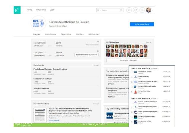Les réseaux sociaux numériques en recherche. P. Aventurier Univ. Louvain. 2 juin 2016