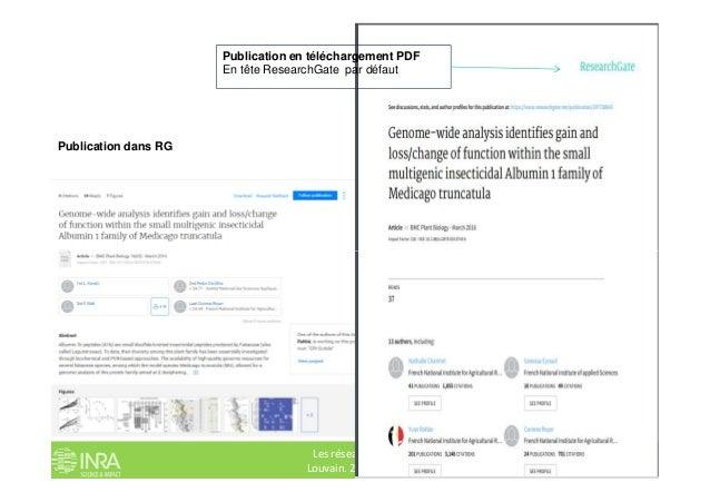 Publication dans RG Publication en téléchargement PDF En tête ResearchGate par défaut Les réseaux sociaux numériques en re...