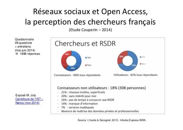 Réseaux sociaux et Open Access, la perception des chercheurs français (Etude Couperin – 2014) Questionnaire 28 questions +...