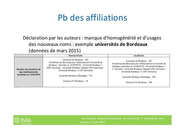 Pb des affiliations Déclaration par les auteurs : manque d'homogénéité et d'usages des nouveaux noms : exemple universités...
