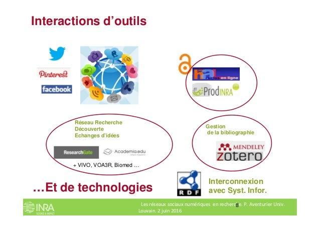 Interactions d'outils Les réseaux sociaux numériques en recherche. P. Aventurier Univ. Louvain. 2 juin 2016 8 Réseau Reche...