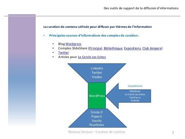 Reseaux sociaux professionnels- Curation de contenu - Scoop.it, Storify, Paper.li, Pearltrees Slide 3
