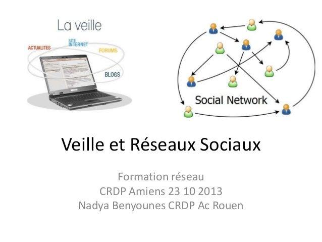Veille et Réseaux Sociaux Formation réseau CRDP Amiens 23 10 2013 Nadya Benyounes CRDP Ac Rouen