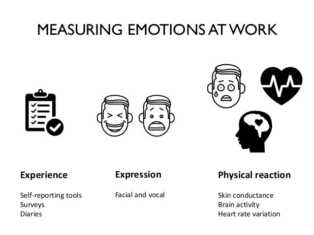 knowledge and emotion Intelligence regarding the emotions, especially in the ability to monitor one's own or others' emotions the capabilities, competencies, and skills that influence one's ability to succeed in coping with environmental demands and pressures that direct affect a person's overall psychological well .