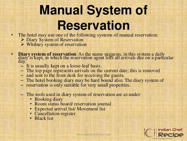 manual hotel reservation system