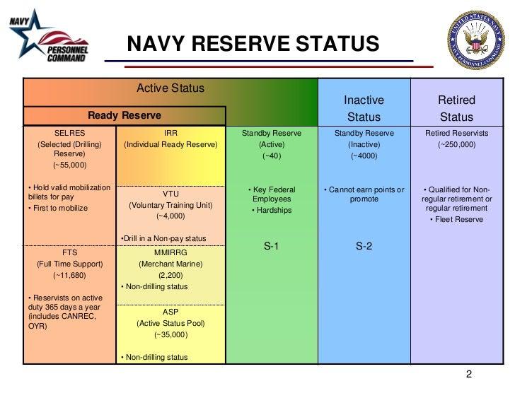 Navy - Kelly Beamsley