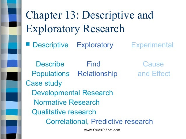 Chapter 13: Descriptive and Exploratory Research  Descriptive Exploratory Experimental Describe Find Cause Populations Re...
