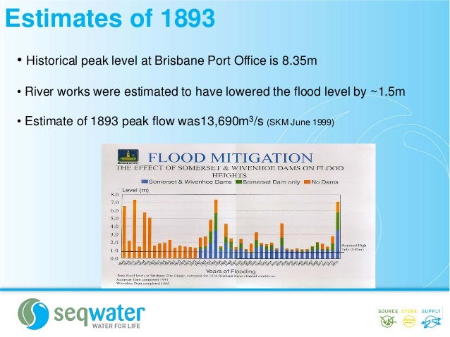 Resetting the benchmark in the Brisbane River