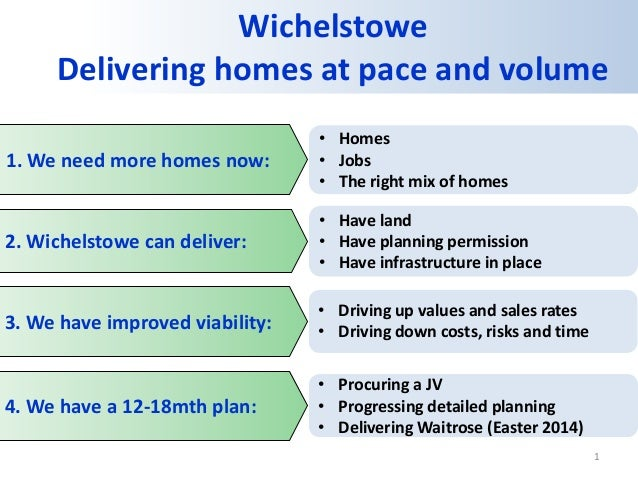 1 DebWichelstowe Delivering homes at pace and volume 1. We need more homes now: • Homes • Jobs • The right mix of homes 2....