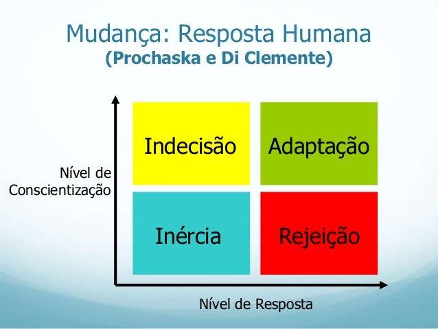 Risco de Recaídas Técnicas adequadas as fases dos processos de mudança