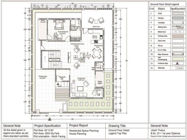 Jitesh ThakurInterior Design 2 Year Diploma Programme