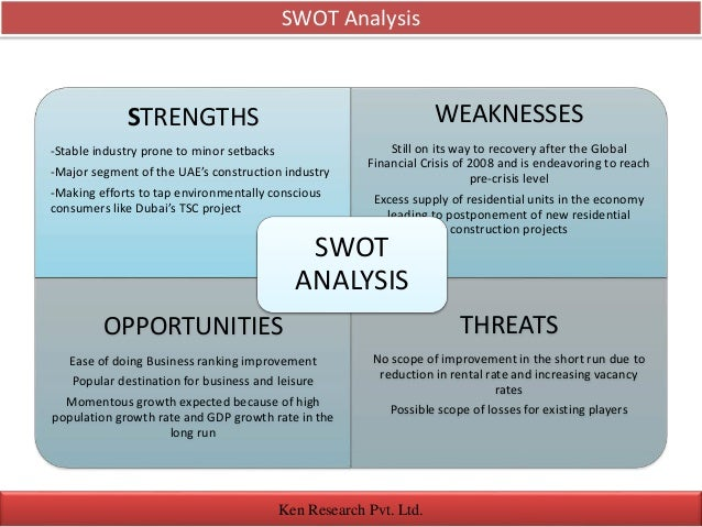 swot analysis of dlf construction pvt ltd Dlf limited _ swot analysis _ usp & competitors _ brandguide _ mba skool-studylearn - download as pdf file (pdf), text file (txt) or read online.