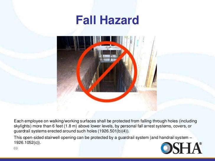Residential Fall Prevention