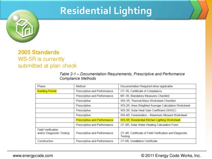 Residential title 24 lighting ashrae 622 ventilation codes 53 residential lighting workwithnaturefo