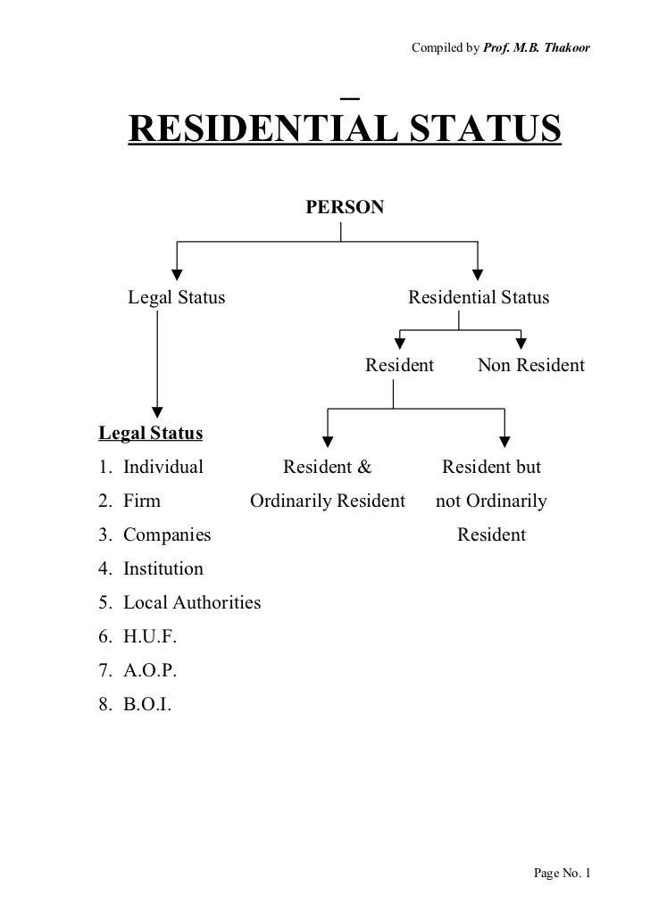 Compiled by Prof. M.B. Thakoor   RESIDENTIAL STATUS                         PERSON   Legal Status                         ...