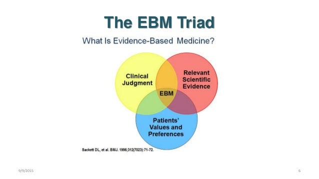 attitudes towards implementation of evidence based practice Leadership, innovation climate, and attitudes toward evidence-based practice during a statewide implementation.