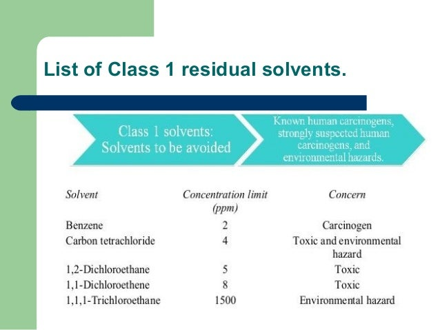 usp residual solvents analytical method Custom methods to meet your residual solvent testing requirements residual solvents, previously referred to as organic volatile im-purities (ovis), are trace level chemical residues that are used or the analytical procedure in usp consists of a static head.