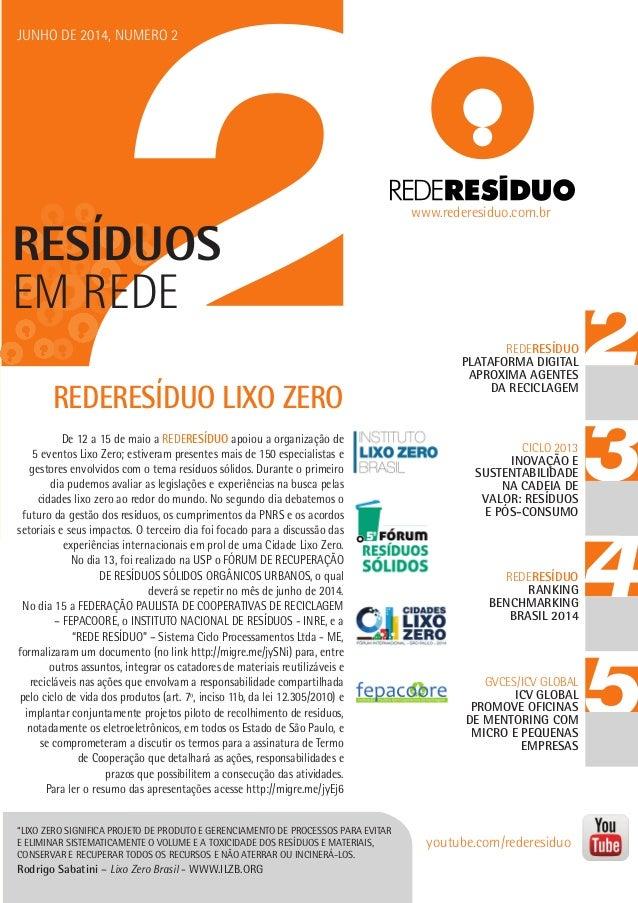 2 3 5 youtube.com/rederesiduo www.rederesiduo.com.br 2De 12 a 15 de maio a REDERESÍDUO apoiou a organização de 5 eventos L...