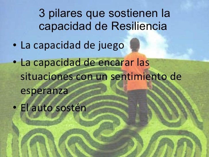 3 pilares que sostienen la capacidad de Resiliencia  <ul><li>La capacidad de juego </li></ul><ul><li>La capacidad de encar...