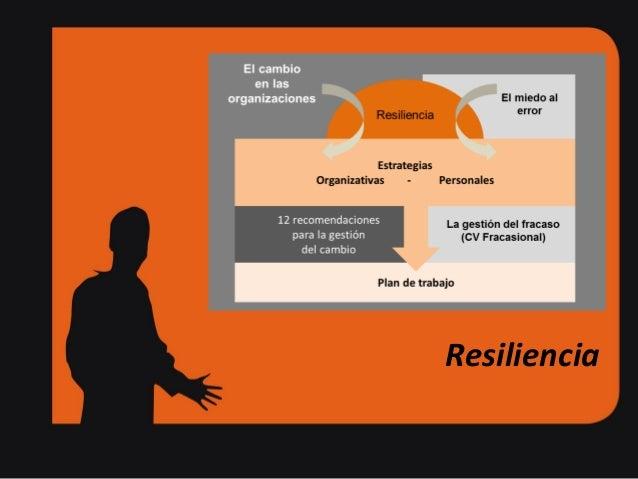 Resiliencia – Actitud para la gestión del cambio / Ramon Costa, 2014 Resiliencia