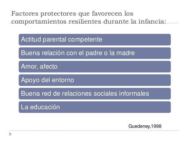 Características individuales (biológicas, psicológicas y socioafectivas) Entorno familiar Entorno social