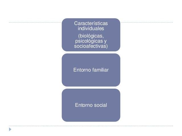 Factores de protección  Esfera emocional  Mayor autoestima  Empatía  Emociones positivas  Autonomía y eficacia  Salu...