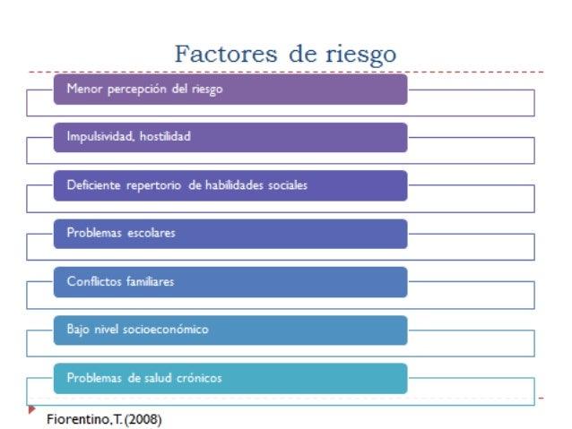 La conducta resiliente • Mejor manejo de los estados alterados de funciones básicas del organismo. • Autocontrol de sentim...