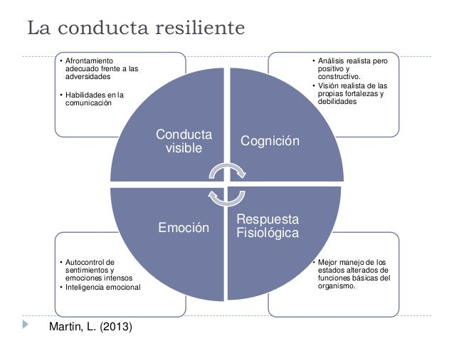  Establecer relaciones  Evitar ver las crisis como obstáculos insuperables  Aceptar que el cambio es parte de la vida ...