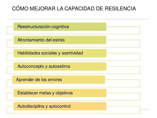 Problemática común en pacientes con enfermedades crónicas Cambio en la vida Adherencia al tratamiento Depresión Ansiedad B...