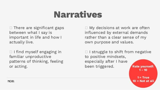 Narratives 37 🗸 My decisions at work are often influenced by external demands rather than a clear sense of my own purpose a...
