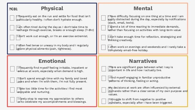 Emotional Narratives Physical Mental I am often tired during the day as I don't take time to recharge through exercise, br...
