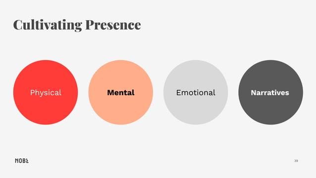 39 Cultivating Presence MentalPhysical Emotional Narratives