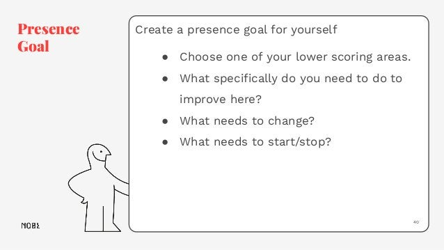 Create a presence goal for yourself ● Choose one of your lower scoring areas. ● What specifically do you need to do to impr...
