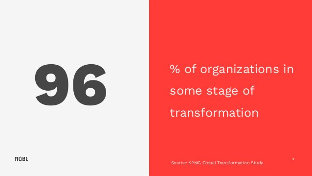 96 9 % of organizations in some stage of transformation Source: KPMG Global Transformation Study