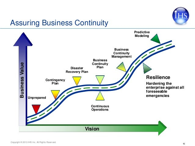 how do riordan influence business continuity The role of leadership in business continuity management  coupled with the business continuity champion's influence, can readily pave the way for a successful.