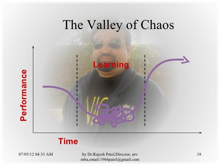 The Valley of Chaos                                 LearningPerformance                    Time07/05/12 04:33 AM          ...
