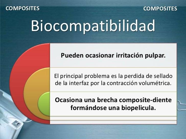 COMPOSITES                                     COMPOSITES       Biocompatibilidad               Pueden ocasionar irritació...