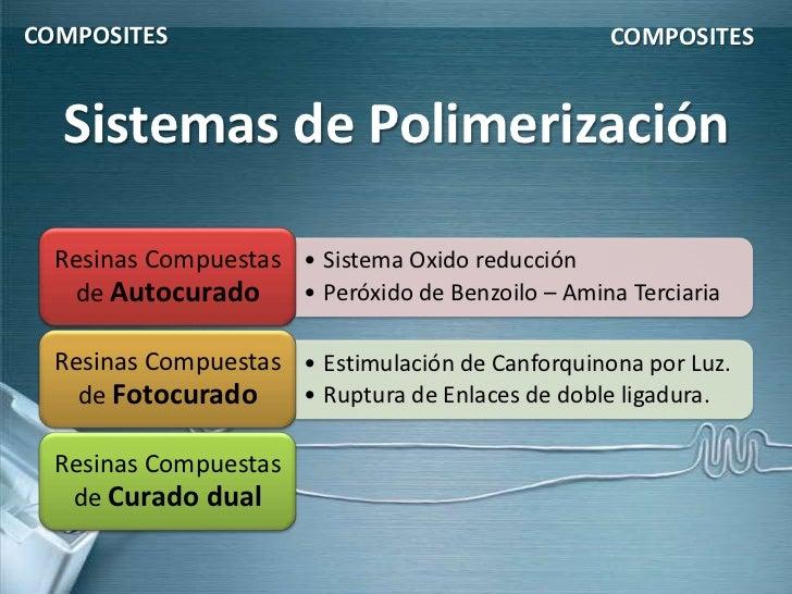 COMPOSITES                                         COMPOSITES  Sistemas de Polimerización  Resinas Compuestas • Sistema Ox...