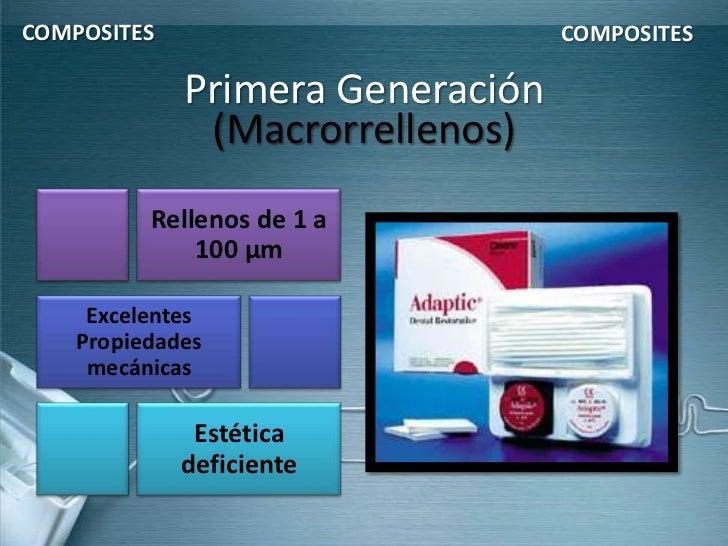 COMPOSITES                        COMPOSITES             Primera Generación              (Macrorrellenos)          Relleno...